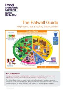 The Eatwell Guide - Food Standards Scotland